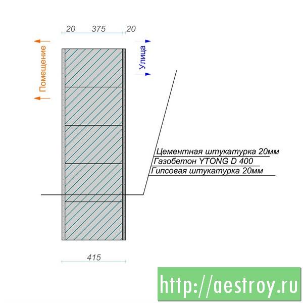 Стена дома из газобетона YTONG D 400, Теплопотери 0,25 Вт/м2/К, стоимость строительства