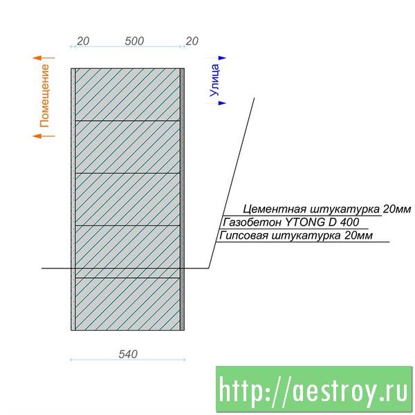 Стена дома из газобетона YTONG D 400, Теплопотери 0,19 Вт/м2/К, стоимость строительства